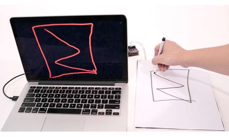 A new technique for making paper touch sensitive inexpensively