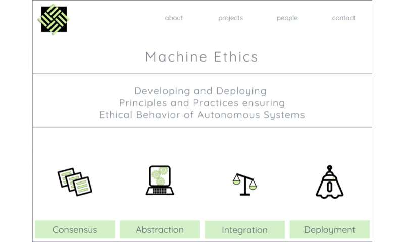 A principle-based paradigm to foster ethical behavior in autonomous machines