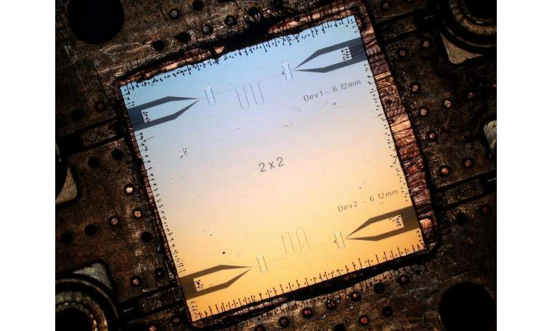 Ballistic graphene Josephson junctions enter microwave circuits