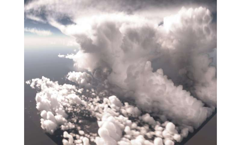 Cloud formation and distribution follows simple thermodynamic, statistical laws