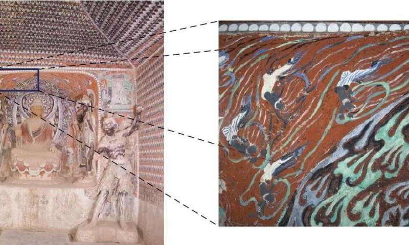 Discovering the creation era of ancient paintings at Mogao Grottoes, China