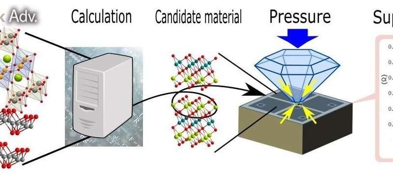 The Physics Of Superconductors Pdf