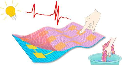 E- textiles control home appliances with the swipe of a finger