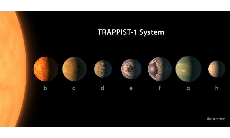 Exoplanets will need both continents and oceans to form complex life