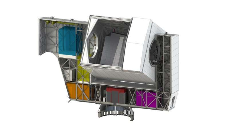 Fabrication of powerful telescope begins