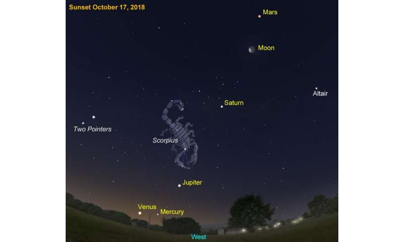 Five in a row—the planets align in the night sky