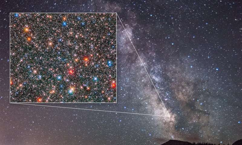 Hubble probes the archeology of our Milky Way's ancient hub