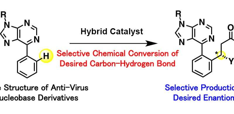 Hybrid catalyst with high enantiomer selectivity