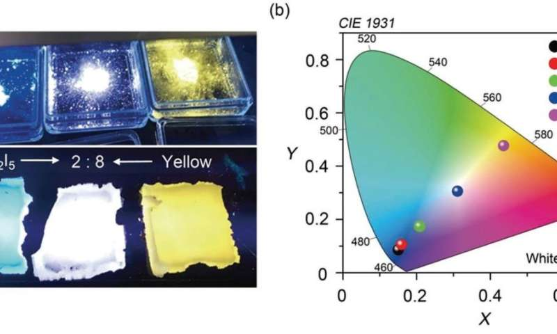 Lighting it up: A new non-toxic, cheap, and stable blue photoluminescent material
