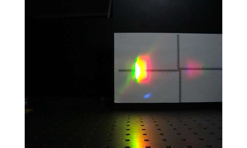 MSU-based scientists found out how to distinguish beams of entangled photons