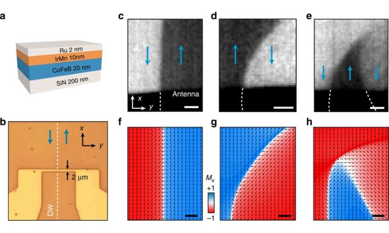 **Nanoscale spin-wave circuits based on engineered reconfigurable spin-textures