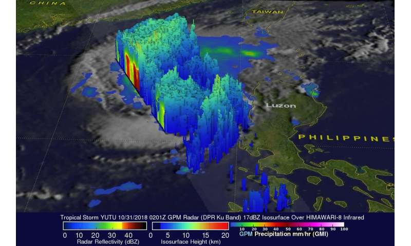 NASA's GPM examines weaker Tropical Storm Yutu's rainfall