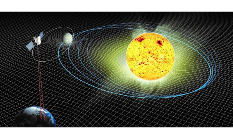 NASA team studies middle-aged sun by tracking motion of Mercury