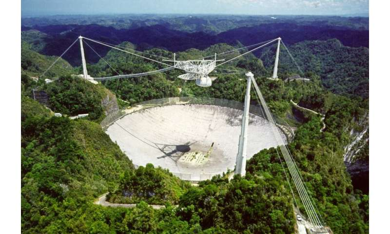 The new Canadian radio telescope detects fast radio outbreaks