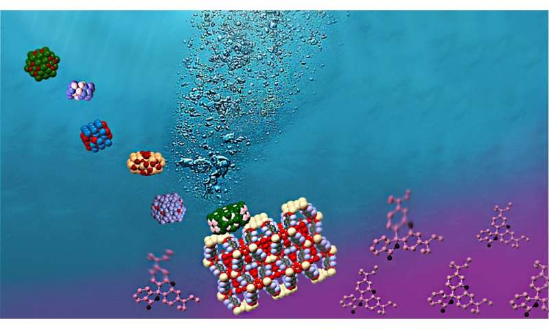 New material cleans and splits water