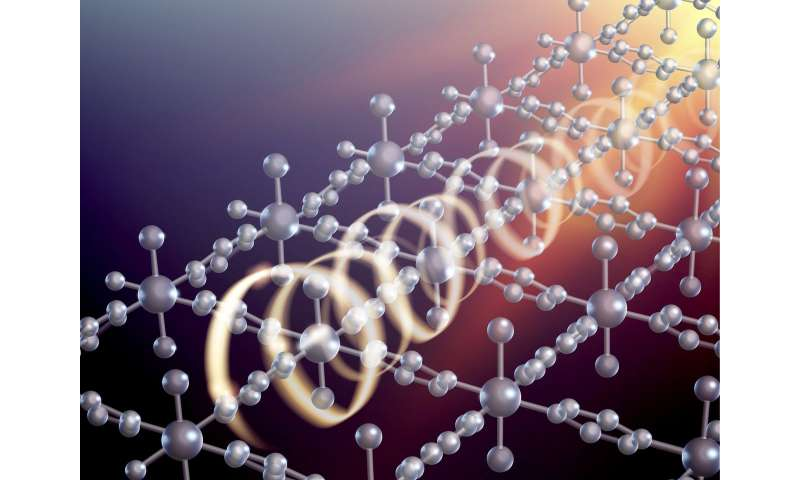 Novel nano material for quantum electronics
