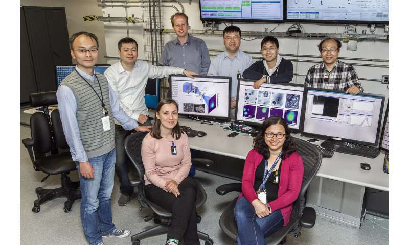 Novel X-ray optics boost imaging capabilities at NSLS-II
