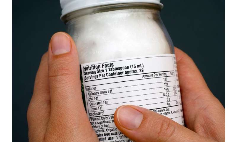 Packaged products may contain more than the label states, including allergens