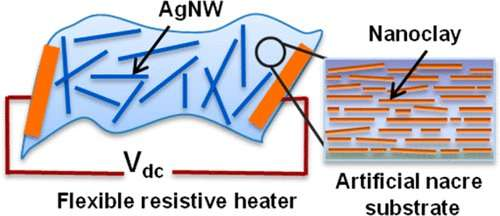 Pearly material for bendable heating elements