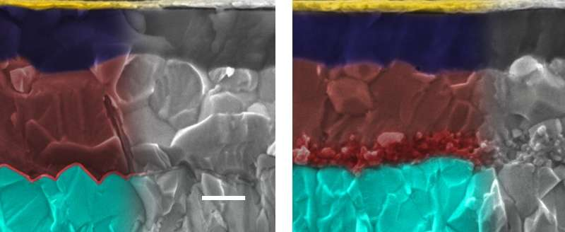 Perovskite solar cells: Mesoporous interface mitigates the impact of defects