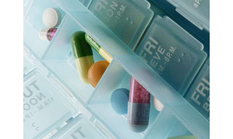 Polypharmacy more likely for cancer survivors