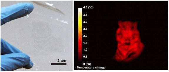Printed thermo-plasmonic heat patterns for neurological disorder treatment