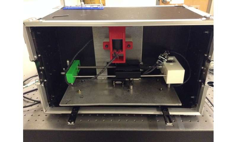 Purdue researchers create instrument to rapidly test if drugs contain trace crystallinity