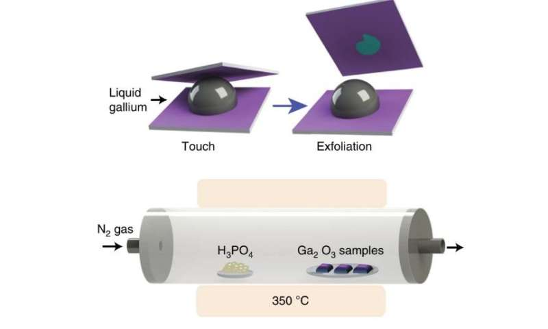 Pushing 'print' on large-scale piezoelectric materials