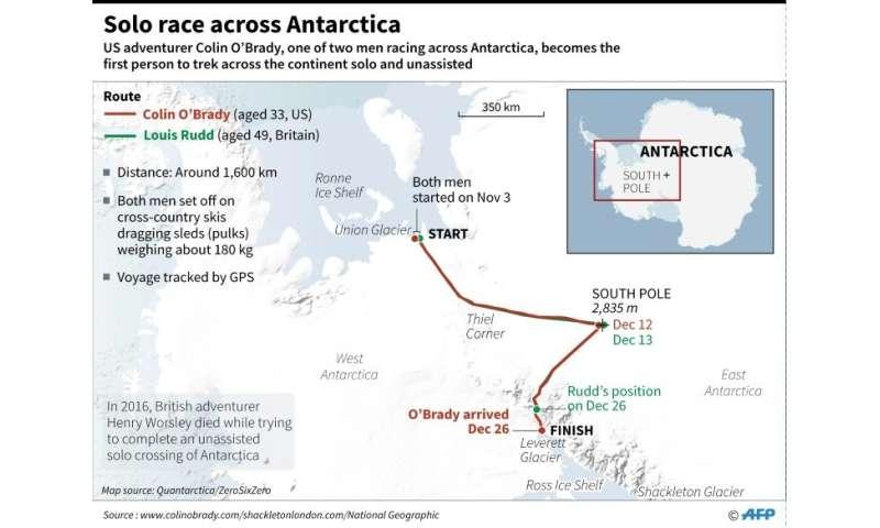 Race across Antarctica