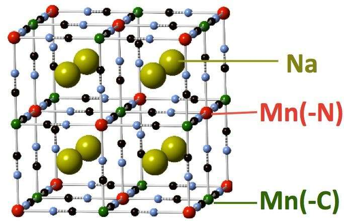 Scientists confirm century-old speculation on the chemistry of a high-performance battery