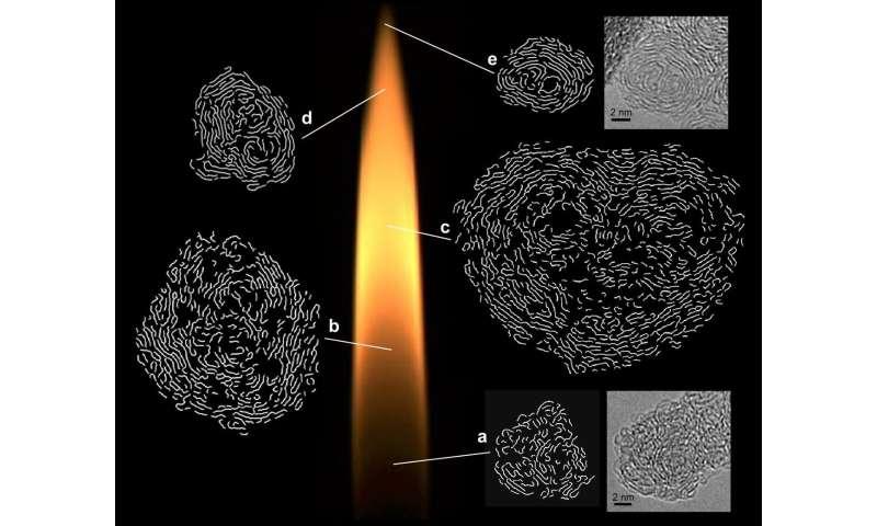 Soot forensics: carbon fingerprints reveal curved nanostructure