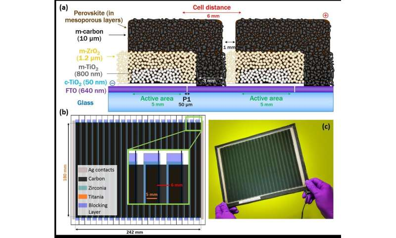 Supersizing solar cells: researchers print module six times bigger than previous largest