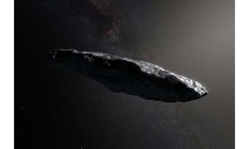 The origins of the cigar-shaped alien 'asteroid' 'Oumuamua