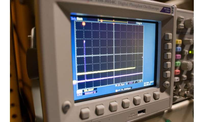 Timing neutrinos with White Rabbit