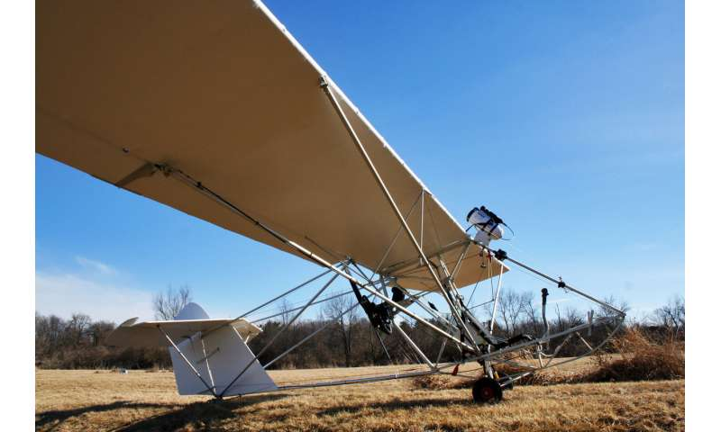 Ultralight science—boundary layer measurements from low-flying source
