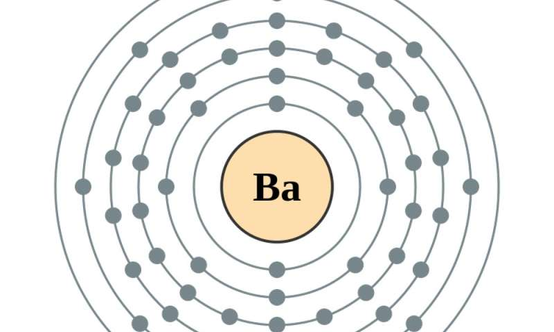 What are rare earths, crucial elements in modern technology? 4 questions answered