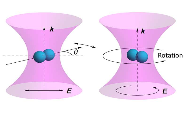 World's fastest man-made spinning object could help study quantum mechanics