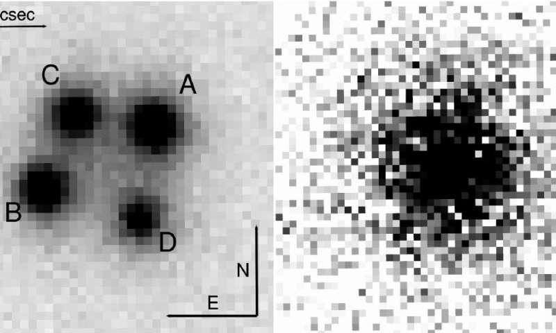 Gravitationally lensed quasars