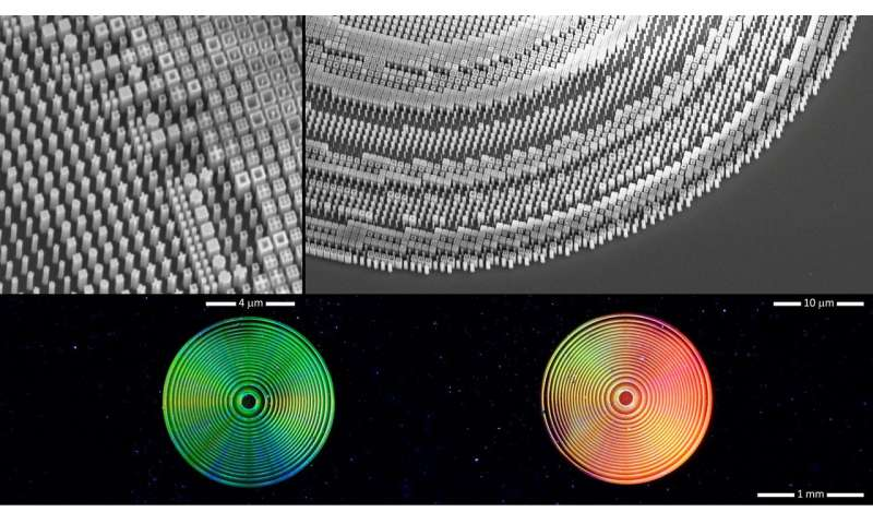 Revolutionary ultra-thin 'meta-lens' enables full-color imaging