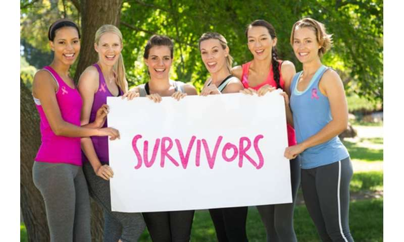 Breast cancer survivors who lose muscle mass can benefit from strength training, studies suggest