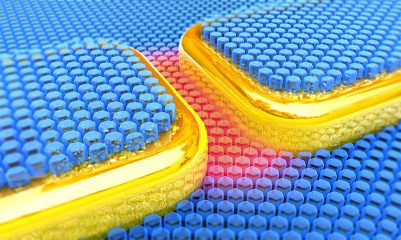 Researchers reshape the energy landscape of phonons in nanocrystals