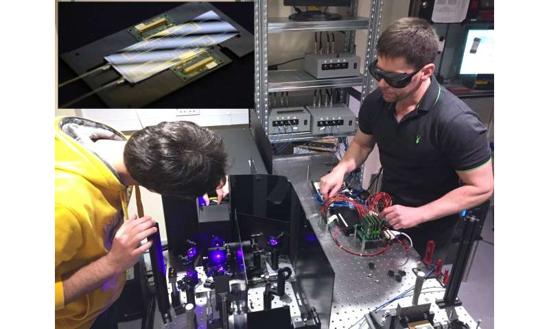 Scientists use a photonic quantum simulator to vibrate virtual films of molecules