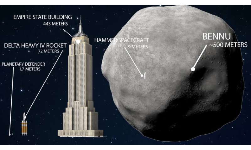 Scientists design conceptual asteroid deflector and evaluate it against massive potential threat