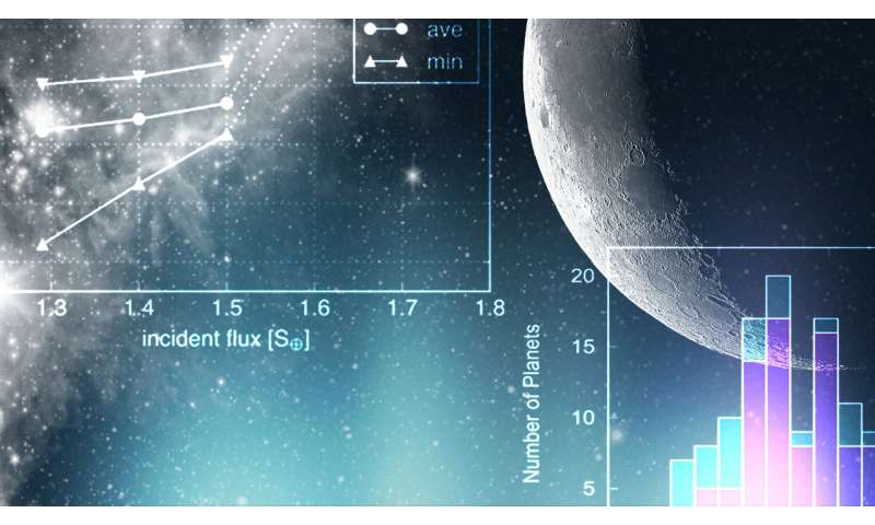 15 new planets confirmed around cool dwarf stars