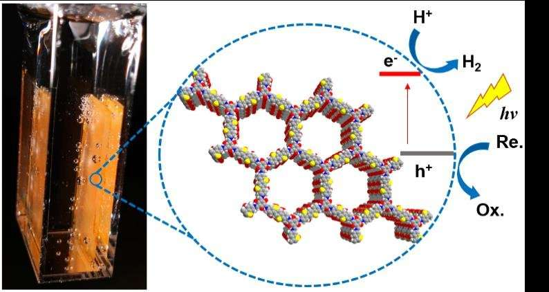 Researchers discover highly active organic photocatalyst