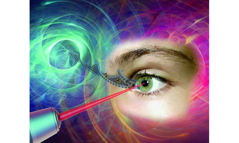 A major step toward non-viral ocular gene therapy using laser and nanotechnology