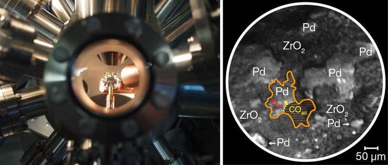 Astonishing effect enables better palladium catalysts
