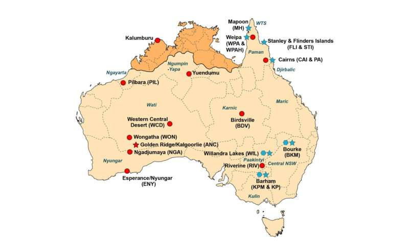 **DNA from ancient aboriginal Australian remains enables their repatriation