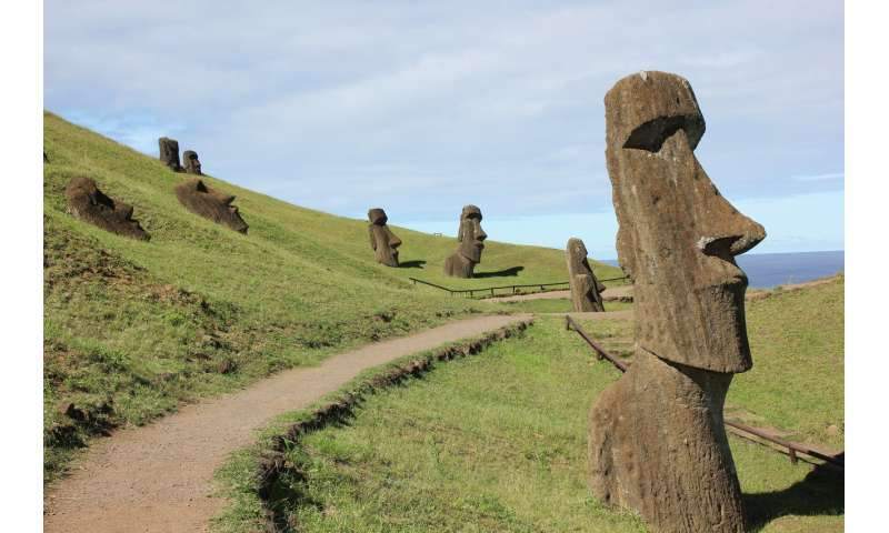 Easter Island's society might not have collapsed