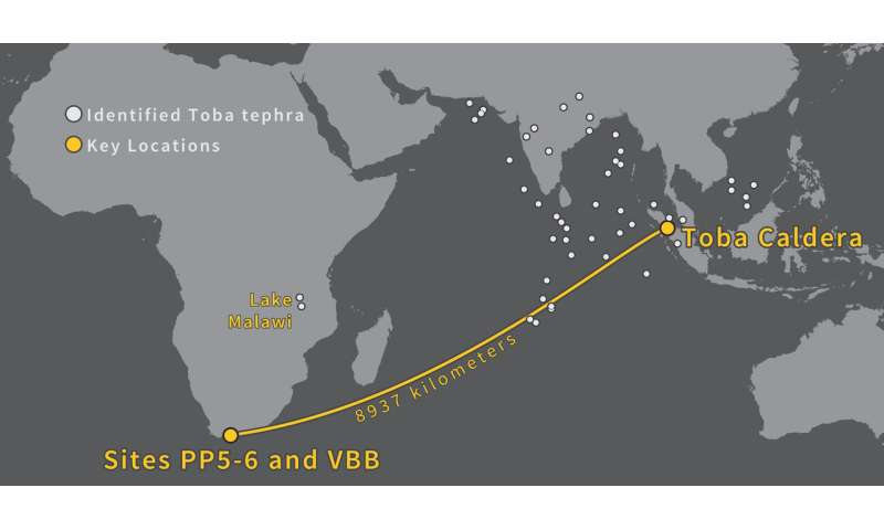 Humans thrived in South Africa through the Toba super-volcanic eruption ~ 74,000 years ago